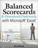 Balanced Scorecards & Operational® Dashboard®
